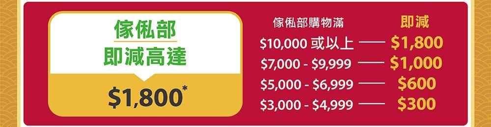 Pricerite 實惠新年激減-購買傢俬滿指定金額即減高達$1,800